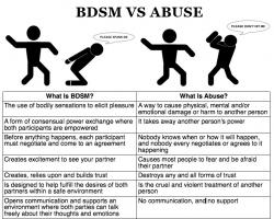 BDSM VS. ABUSE