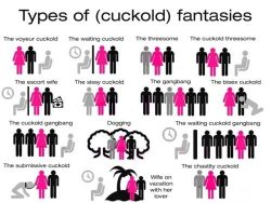 Types of Cuckold Fantasies