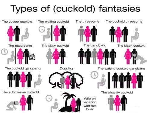Types of Cuckold Fantasies
