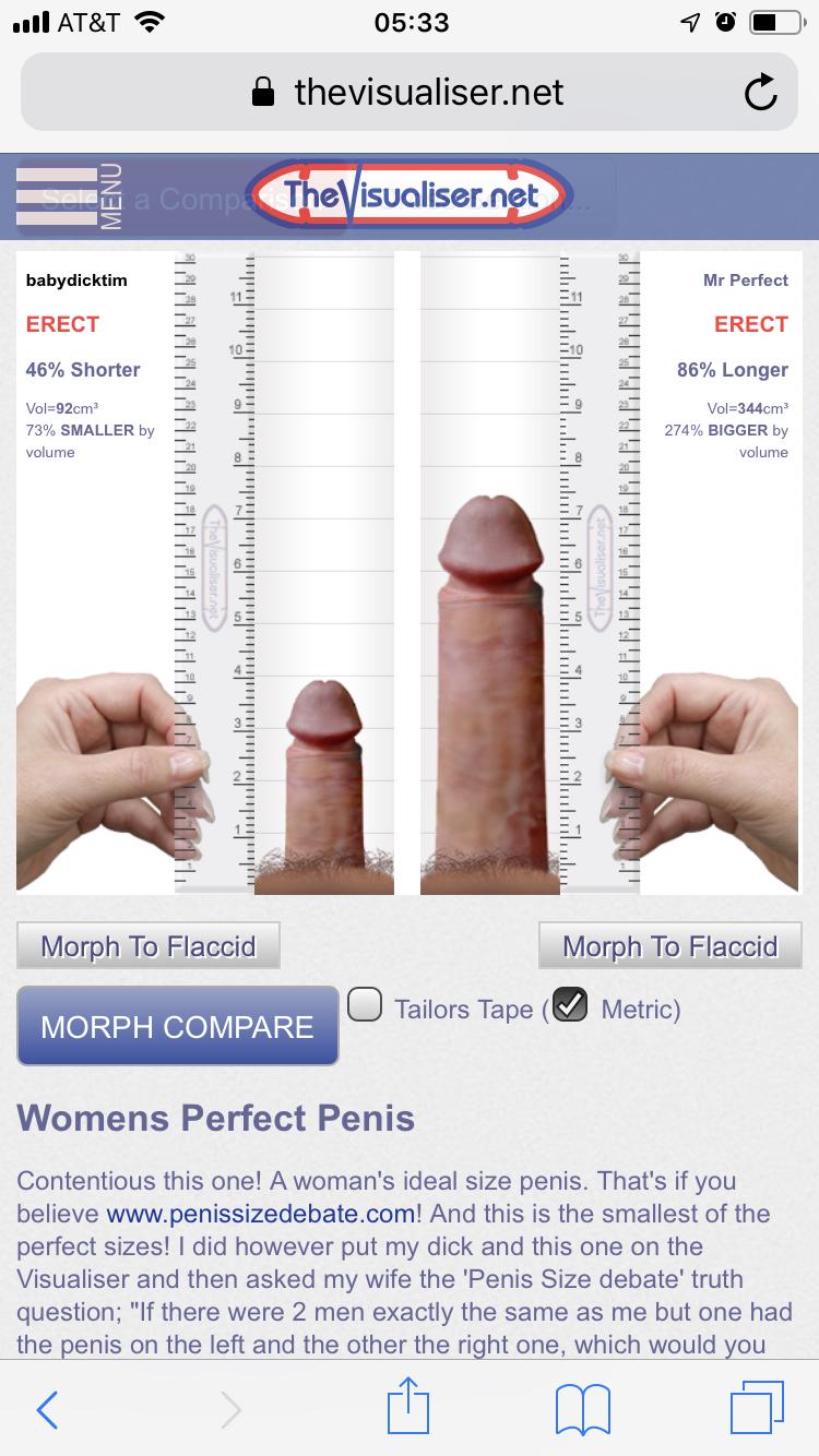 What penis size do women prefer